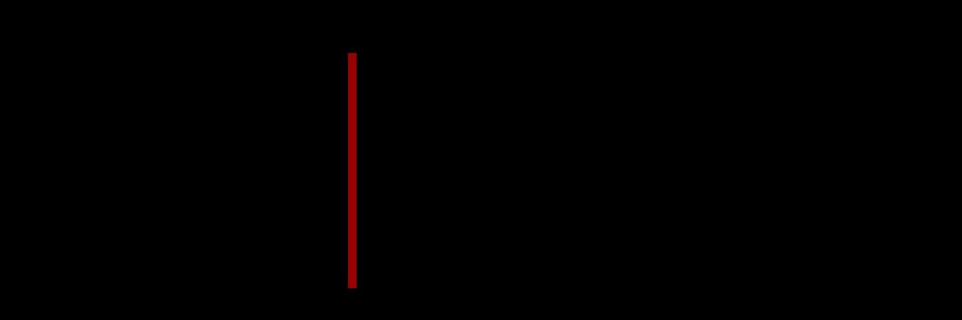 Fachschaft MathPhysInfo Logo